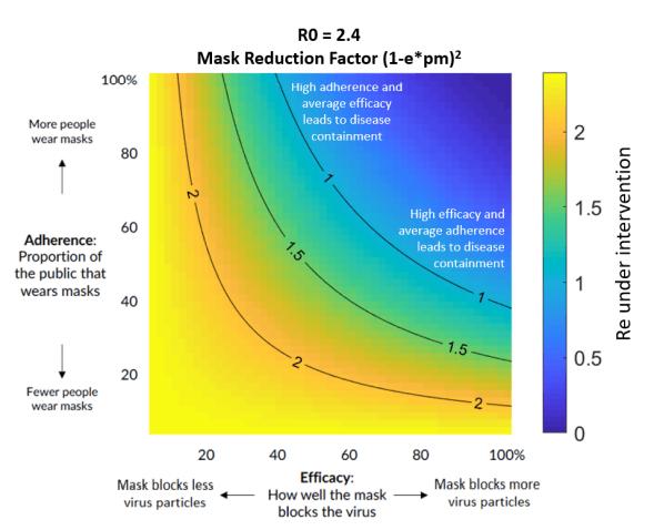 mascherine-impatto-r0