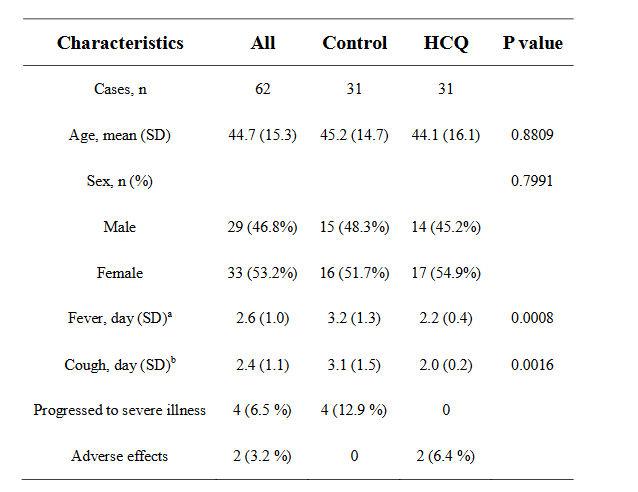 esperimento-clorochina