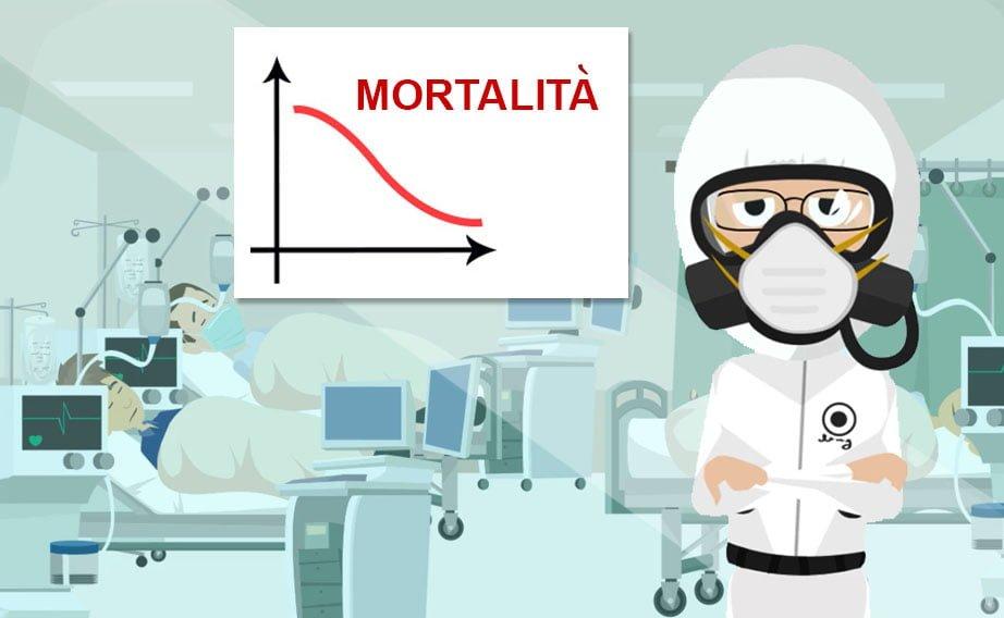 Covid-19: mortalità in terapia intensiva