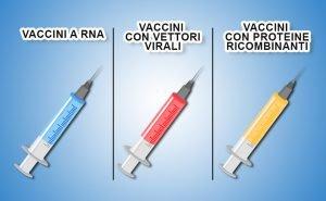 Le tre tipologie di vaccini
