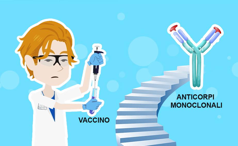 COVID-19: terapie monoclonali sì, ma il mondo se le può permettere?