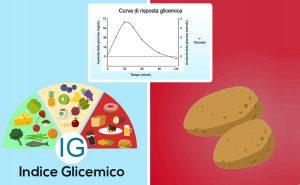 patata curva carico glucosio indice glicemico