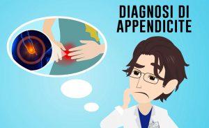 diagnosi di appendicite acuta