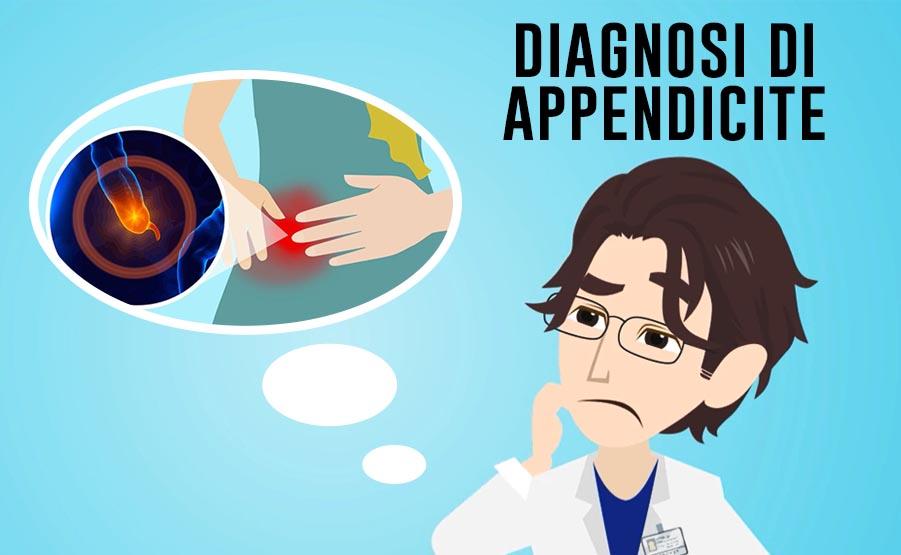 Segni sintomi ed esami per la diagnosi di appendicite acuta