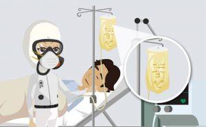 Plasma immune per Covid-19: la situazione attuale e criteri di inclusione per la terapia