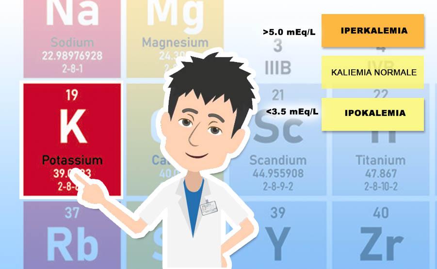 Iperkaliemia: un eccesso di potassio nel sangue