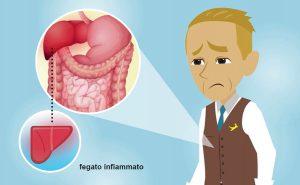 La misurazione delle transaminasi serve a rilevare eventuali patologie del fegato