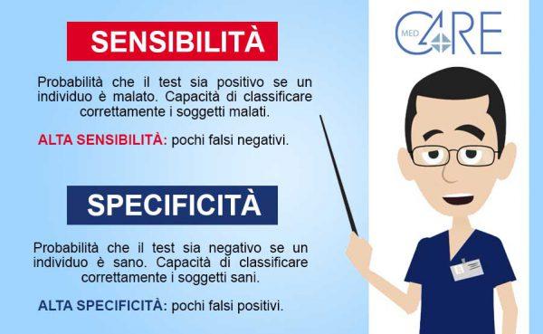 sensibilità e specificità test